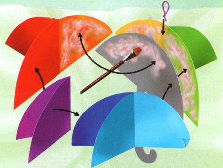 Как сделать бумажный зонтик своими